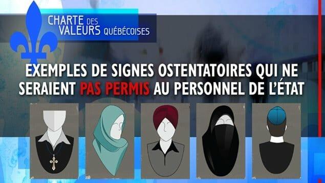 La Charte des Valeurs Québécoises…