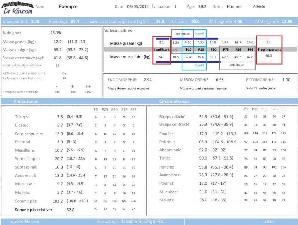 Exemple de feuille d'évaluation 1