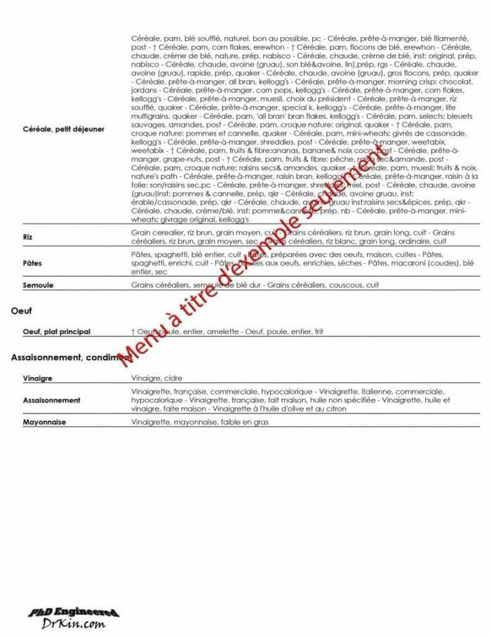 Planification Nutritionnelle (Menu par répartition)